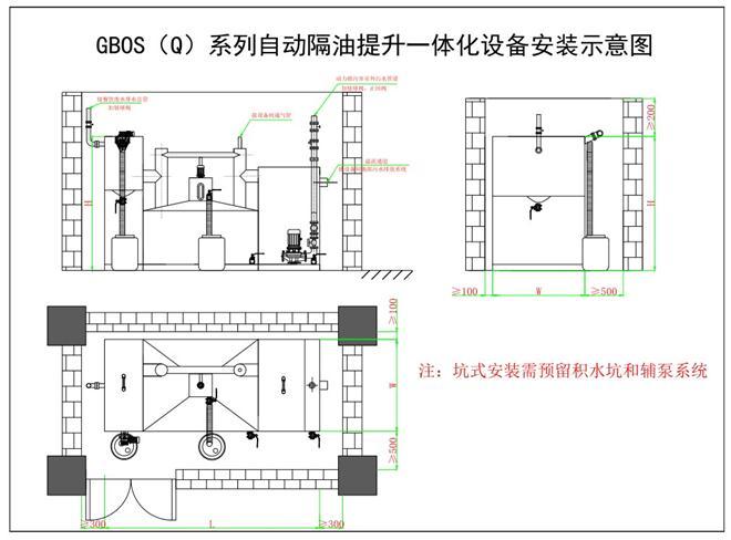 GBOS全封闭隔油设备安装图